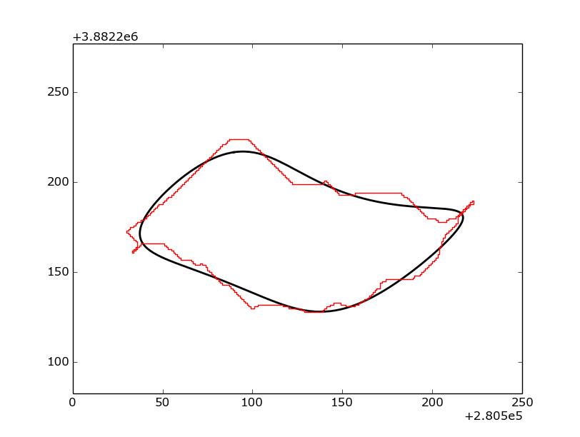 Spatial Elliptical Fourier Descriptors — Spatial EFD 1 1 0